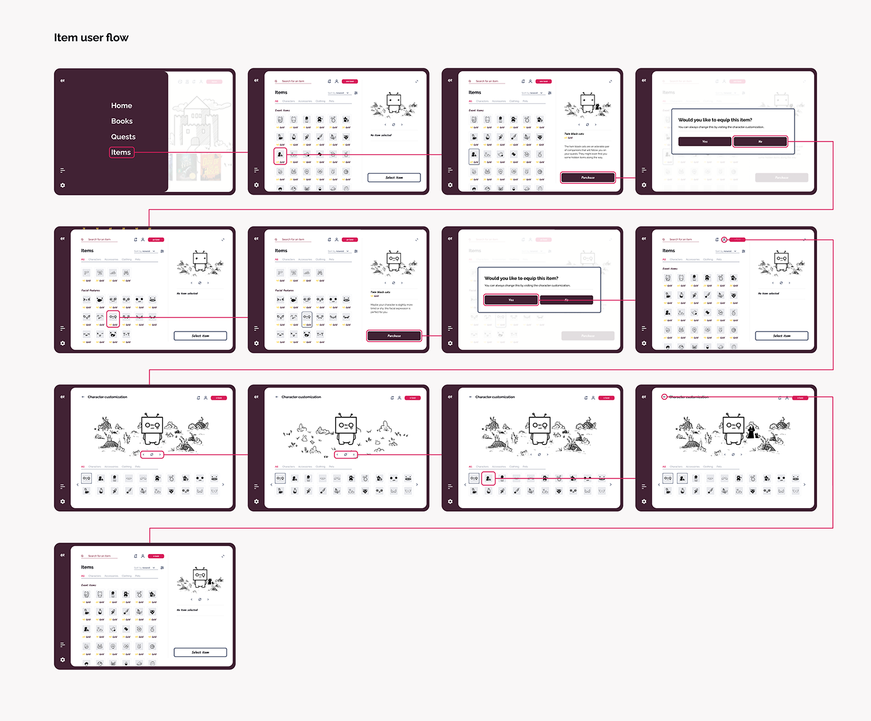 Item user flow layout