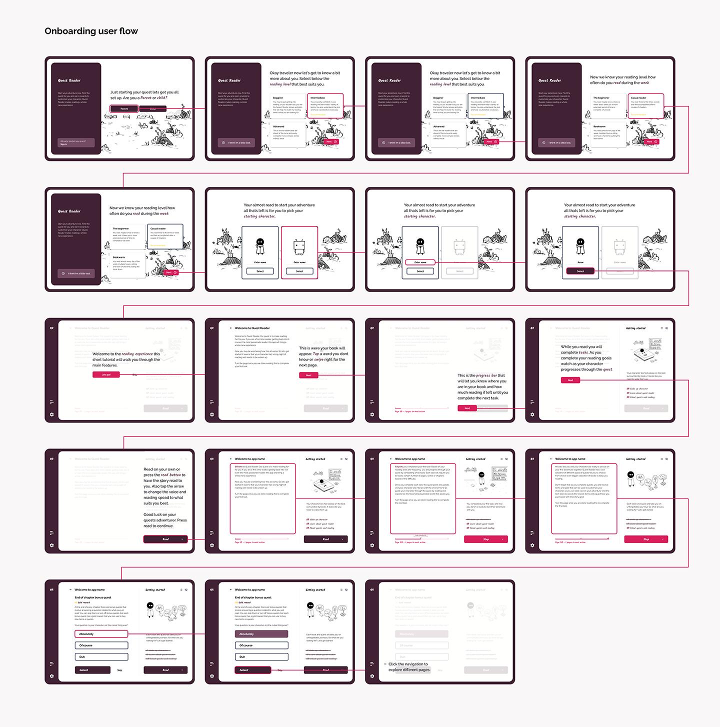 Onboarding user flow layout